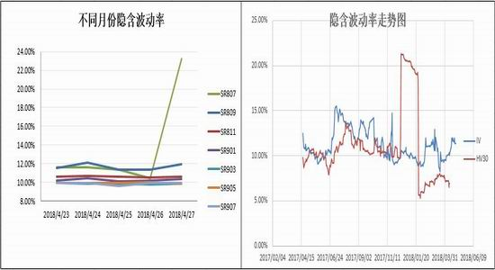 瑞达期货:白糖期货上涨 后市料仍处弱势