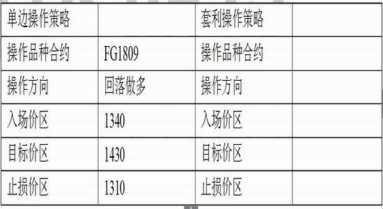 http://www.cnbli.com/chenggonggushi/36691.html