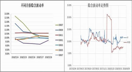 瑞达期货:白糖供应过剩 后市或宽幅震荡