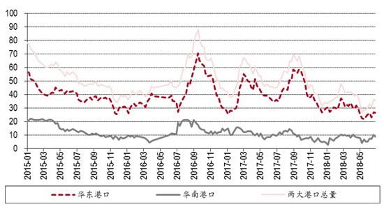 中银期货:供过于求 甲醇或震荡走弱