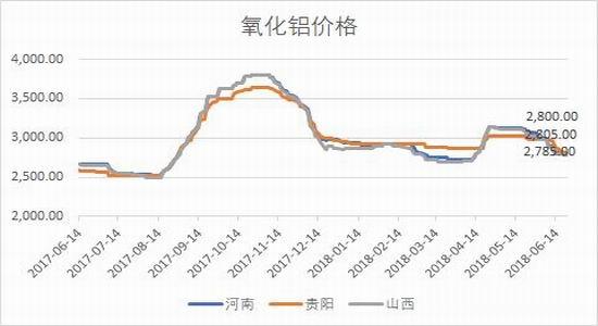 银河期货:俄铝事件扰动市场 铝价二季度先涨后跌