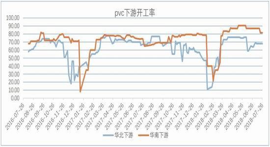银河期货:PVC成本面变化不大 谨慎看多