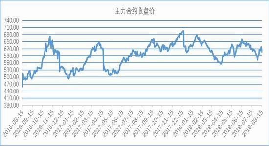银河期货:现货市场疲软 动力煤操作难度加大