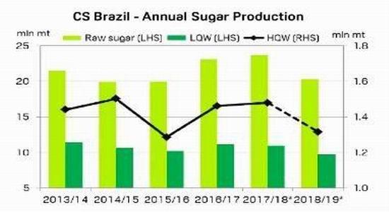 大越期货:白糖反弹 关注60日均线附近压力