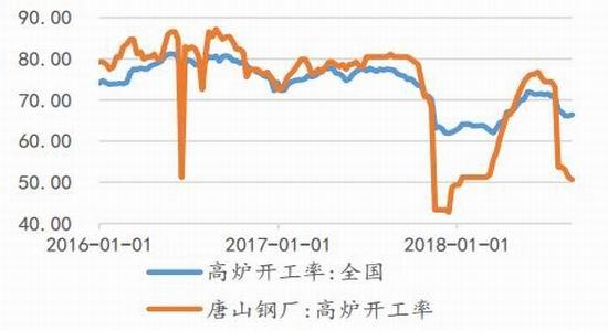 广金期货:煤焦延续区间震荡 期现分歧逐渐分明