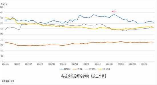 中粮期货试错交易:9月12日市场观察