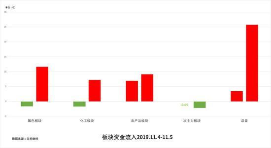 凤凰网投平台网址多少 - 中国经济表现57年最差?6%在国际上是个什么水平?