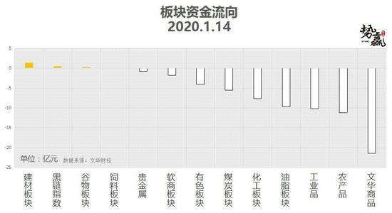 http://www.gyw007.com/caijingfenxi/441383.html