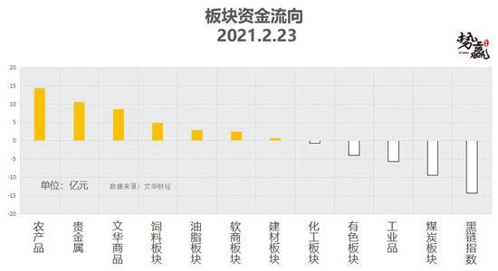 势赢交易2月24日热点品种技术分析