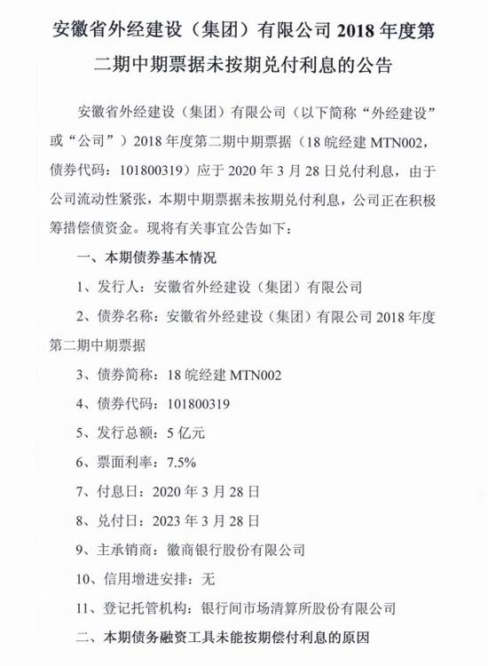 """安徽省外经建设:""""18皖经建MTN002""""未按期兑付利息"""