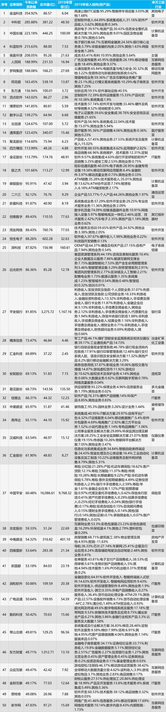 彩票985 特斯拉Model 3标准续航升级版中国市场开放选配
