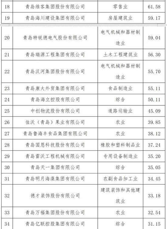 快排3游戏网址-深圳市科达利实业股份有限公司关于会计政策变更的公告