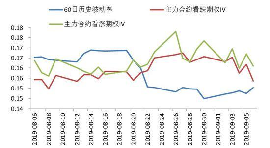 "「mobile365」嘉盛集团:澳元多个货币对来到""不立即破""的关键支撑位"