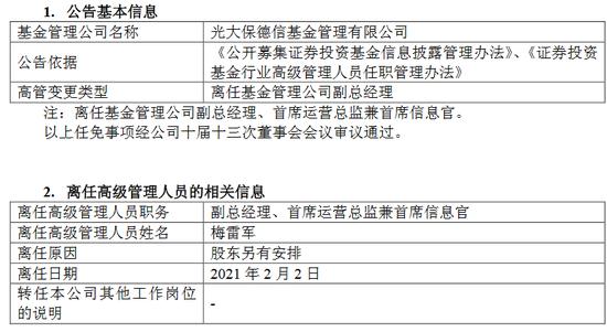光大保德信基金梅雷军离任副总经理、首席运营总监兼首席信息官