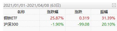 【ETF投资日报】生物医药ETF、医疗ETF再度崛起