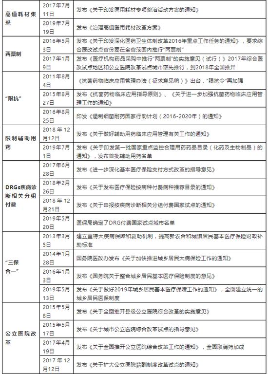 「新球国际平台网站」北京副市长杨斌:上半年北京金融业增加值占比高达19.3%
