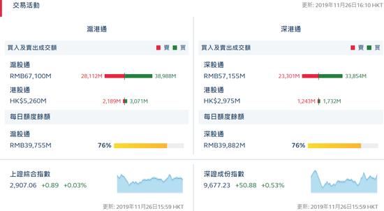 聚宝盆线上娱乐|天猫双11成交额超2018年达2135亿元,订单创建峰值54.4万笔/秒