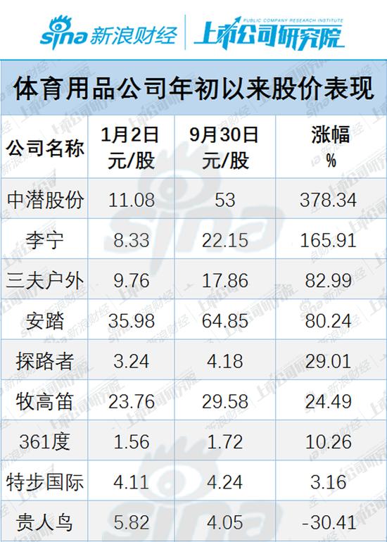 大众娱乐提供真人,2019年上海市政府实事项目公布,这十方面28项实事将给市民带来实惠