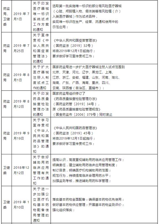 乐橙电脑客户端线上赌城_九龙仓中期核心盈利减少66% 现跌近1%