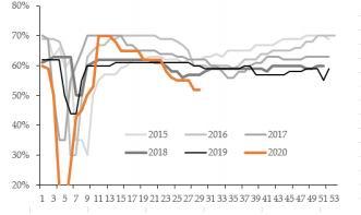 中投期货:聚烯烃上涨后高位盘整