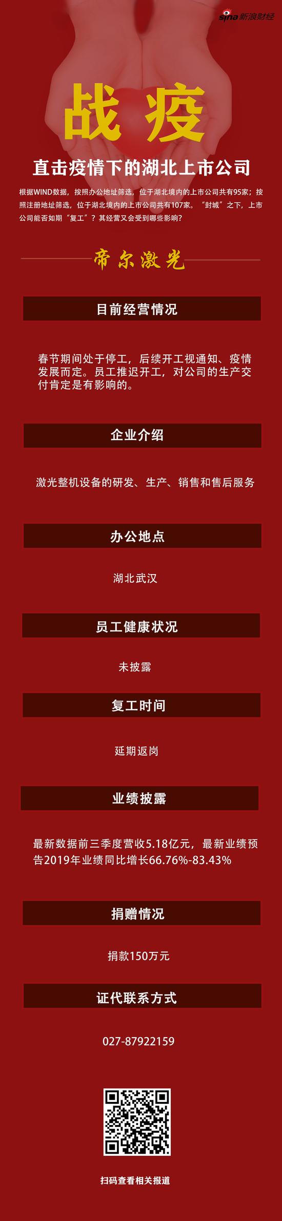 帝尔激光:春节期间处于停工  生产交付造成影响