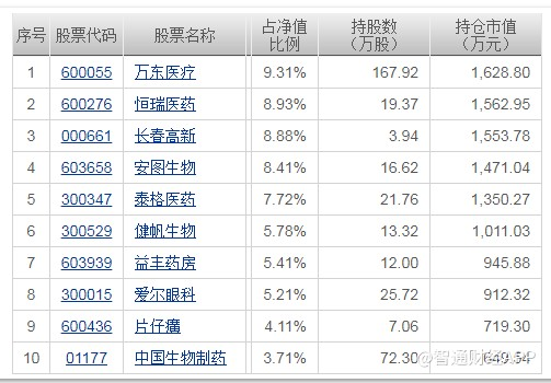 大发888亚洲棋牌游戏 中科海讯隐瞒购房信息 财务真实性成谜