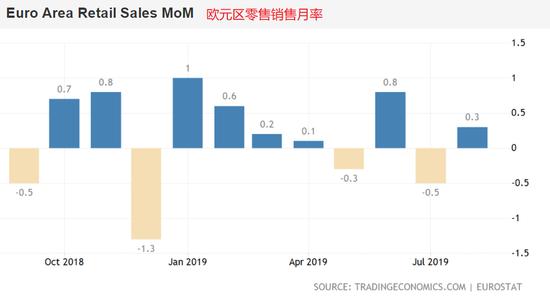 gm游戏盒子 - 美国7月核心CPI同比增长2.2% 触及六个月高位