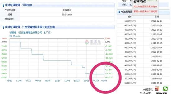 近半年电池级碳酸锂售价走势