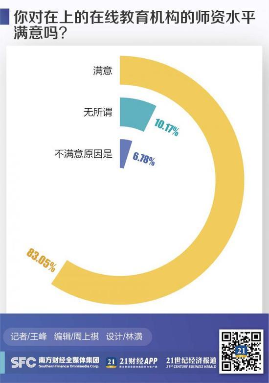 K12在线教育师资:清北网校未公布资质 掌门1对1聘在职教师