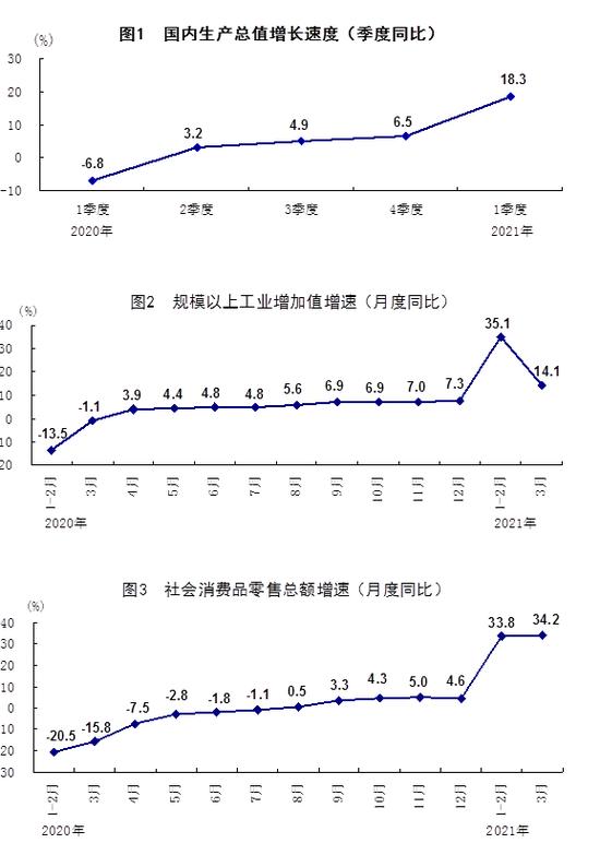 统计局:居民收入继续增加 农村居民收入增长好于城镇居民收入
