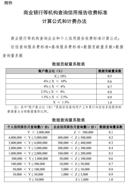 发改委降低央行征信服务收费标准 8月1日起执行