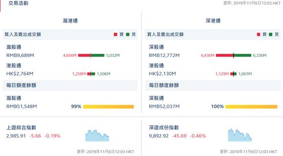 澳门星际真人赌场 - 广州将控制区域医疗费用增长率在10%以下,医保报销比例稳定为75%