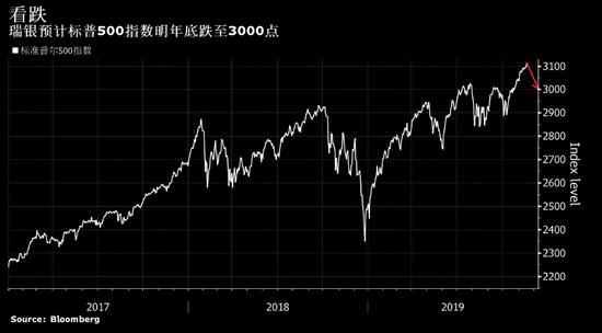 k彩线上娱乐招商 - 银河期货:中国货币政策成为影响铜价的主要因素