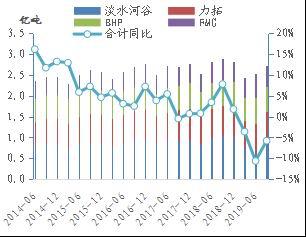 申博客户端二维码 - 信阳毛尖预期年度净亏损大幅增加