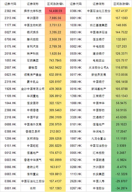 海啸10周年:港股市值增2倍 一股票涨一万多倍竟是?