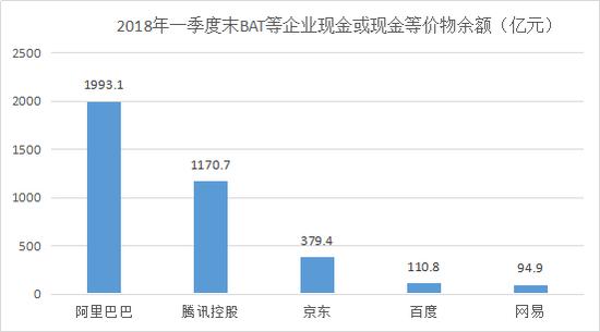 数据来源:Wind资讯,苏宁金融研究院整理