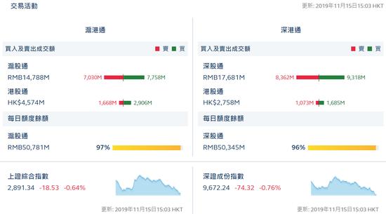 明陞赌场认证_Alphabet第三季营收不及预期 股价盘后下挫3.5%