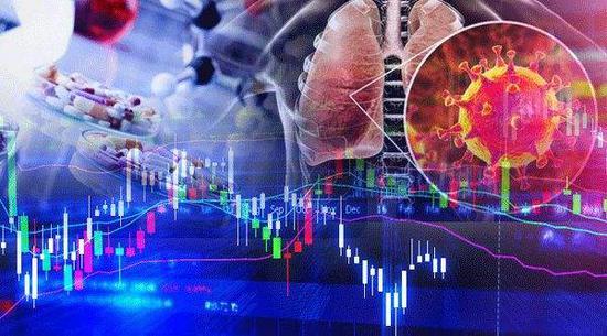 张睿:以ESG视角看上市公司在疫情中的应对