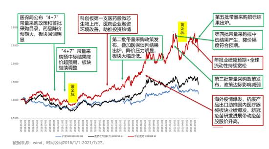 ETF日报:医疗ETF为何大跌6.6%?