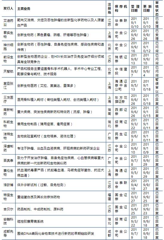 新e彩手机地址_网易有道今日纽交所上市,开盘价13.5美元,下跌超20%