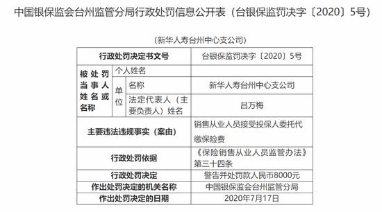 新华人寿台州中支被罚8000元:接受投保人委托代缴保险费