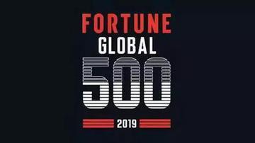 11家中资行入选世界500强