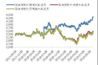 「m88官方平台」上海市委常委会:抓好长三角一体化规划纲要落实