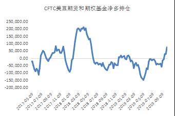 快速充值中心葡京-10月新加坡进出口总额同比下降9.7%