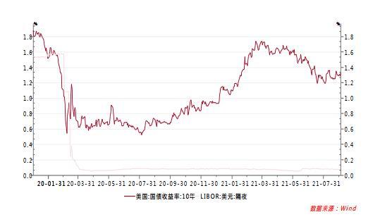 中银国际:需求下滑 铜冲高回落