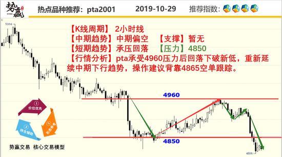 韦德博彩公司总部-2020台湾选举的三大看点