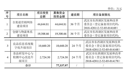 皇冠008怎么注册 杨振宁:大型对撞机盛宴已过 200亿美元预算无法接受