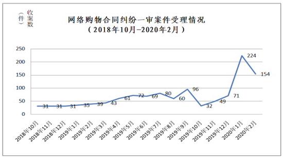 http://www.xqweigou.com/zhifuwuliu/114499.html