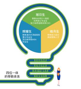 中国博盈福彩赚钱是真的吗 - 农村闲置宅基地和住宅盘活利用立规矩