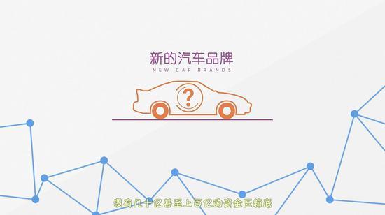 """赫荣亮:如何孵化出""""中国的特斯拉""""?"""